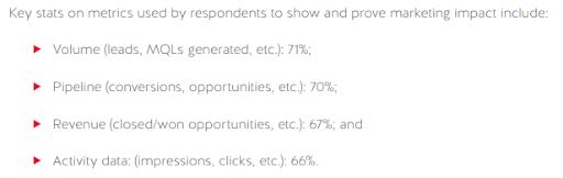 Demand Gen 2018 Marketing Impact Report