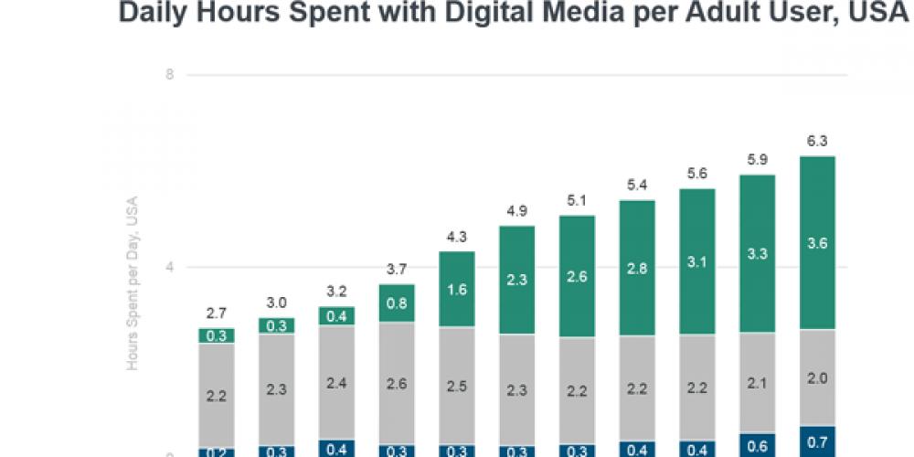 Digital Marketing News: Facebook's Video Creation Kit, New Mary Meeker & Adobe Trends Reports, Google Buys Looker, & AV Studies