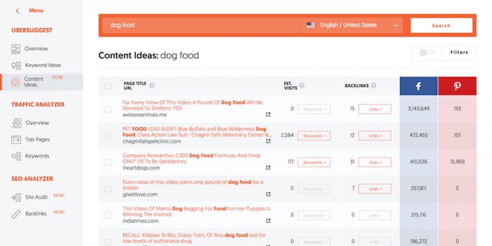 Ubersuggest 4.0: The Ultimate Content Marketing Tool