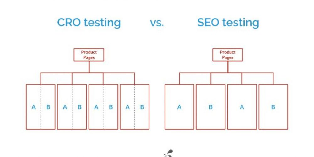 5 Ways You Might Mess up When Running SEO Split Tests