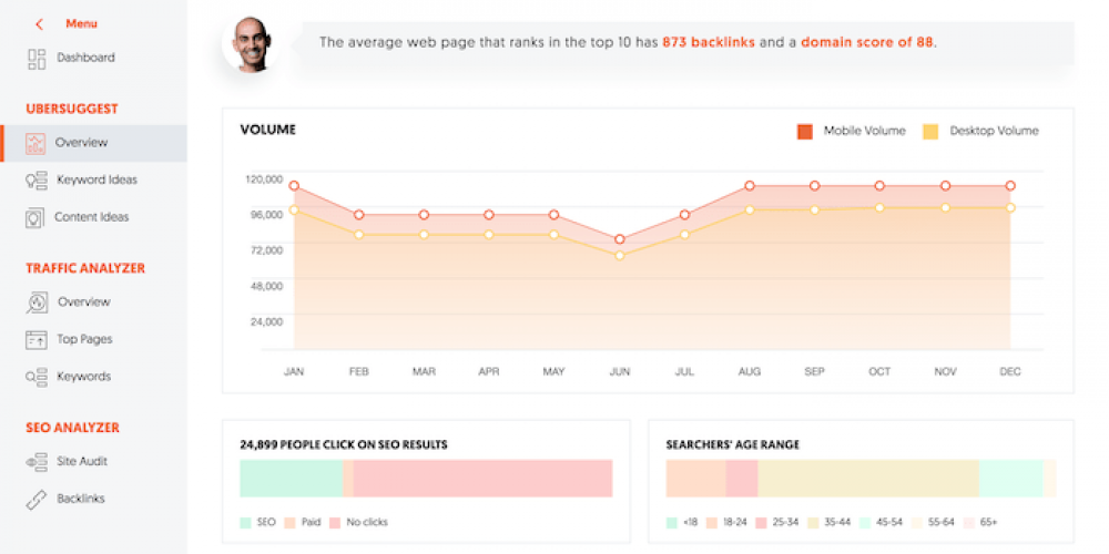 A Step-by-Step Guide to Growing Your SEO Traffic Using Ubersuggest