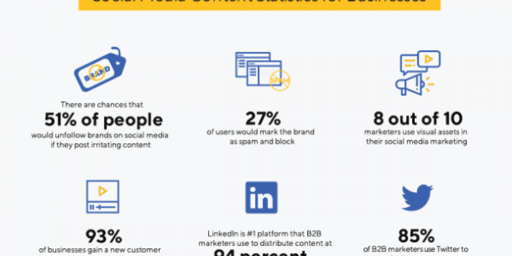 Digital Marketing News: Influencers Try Escapex, Gating B2B Content, YouTube's Quality Watch Time, & Pinterest Conversions
