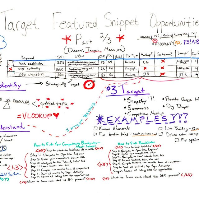 How to Target Featured Snippet Opportunities — Best of Whiteboard Friday