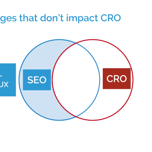 What Happens When SEO and CRO Conflict?