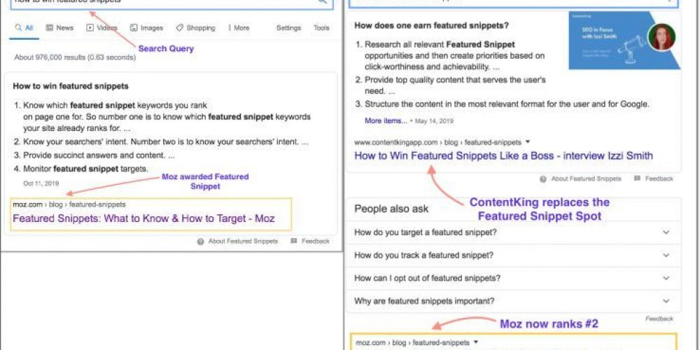 Opting Out of Google Featured Snippets Led to 12% Traffic Loss [SEO Experiment]