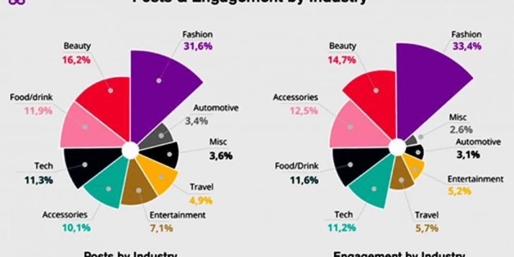 Digital Marketing News: Online Ad Spend's Speedy Growth, Google's Podcast Transcriptions, & Adobe's LinkedIn Push