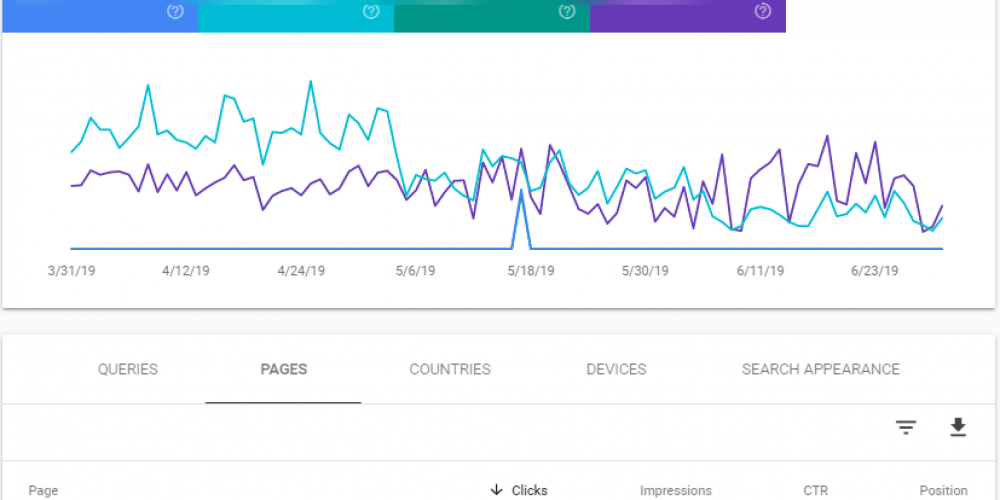 The Real Impact of Mobile-First Indexing & The Importance of Fraggles