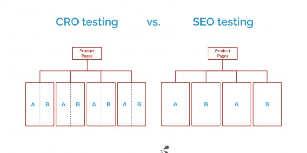 Should You Test That? When to Engage in SEO Split Tests