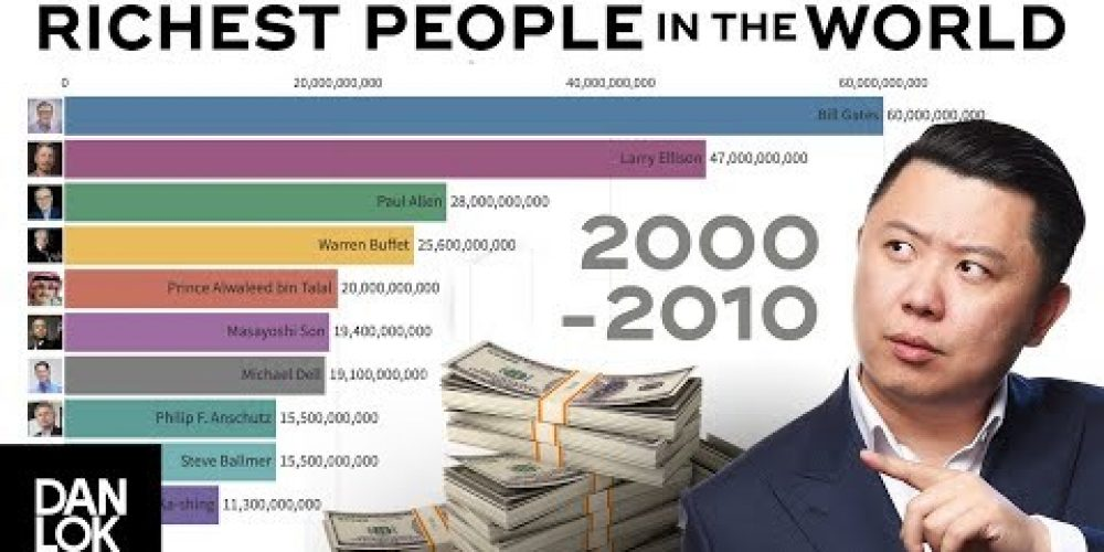 Top 10 Richest People In The World (2000-2010)