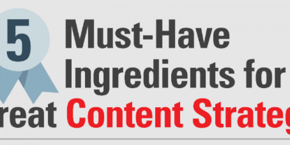 Infographic: 5 Must Have Ingredients for a Great Content Marketing Strategy