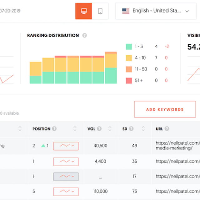 How to Track and Improve Your Rankings Without Spending Money