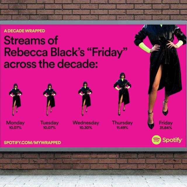 Spotify repasa lo que hemos escuchado esta década a través de datos curiosos y divertidos